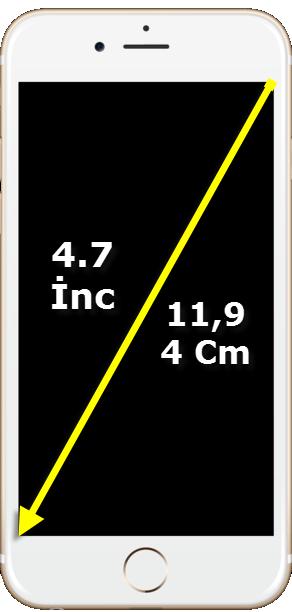 cm inc